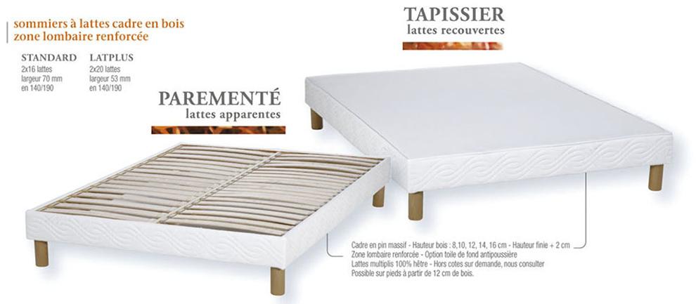 sommiers tapissiers | sos literie